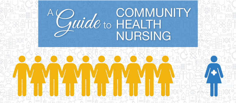 Family-Health-Nursing